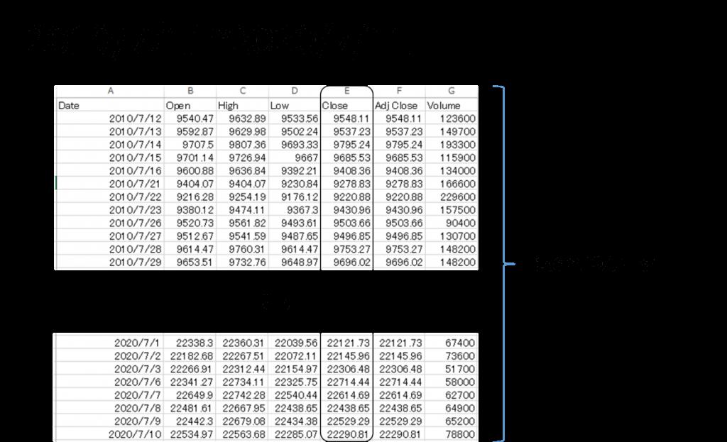 LSTM_N225_predict_N225data